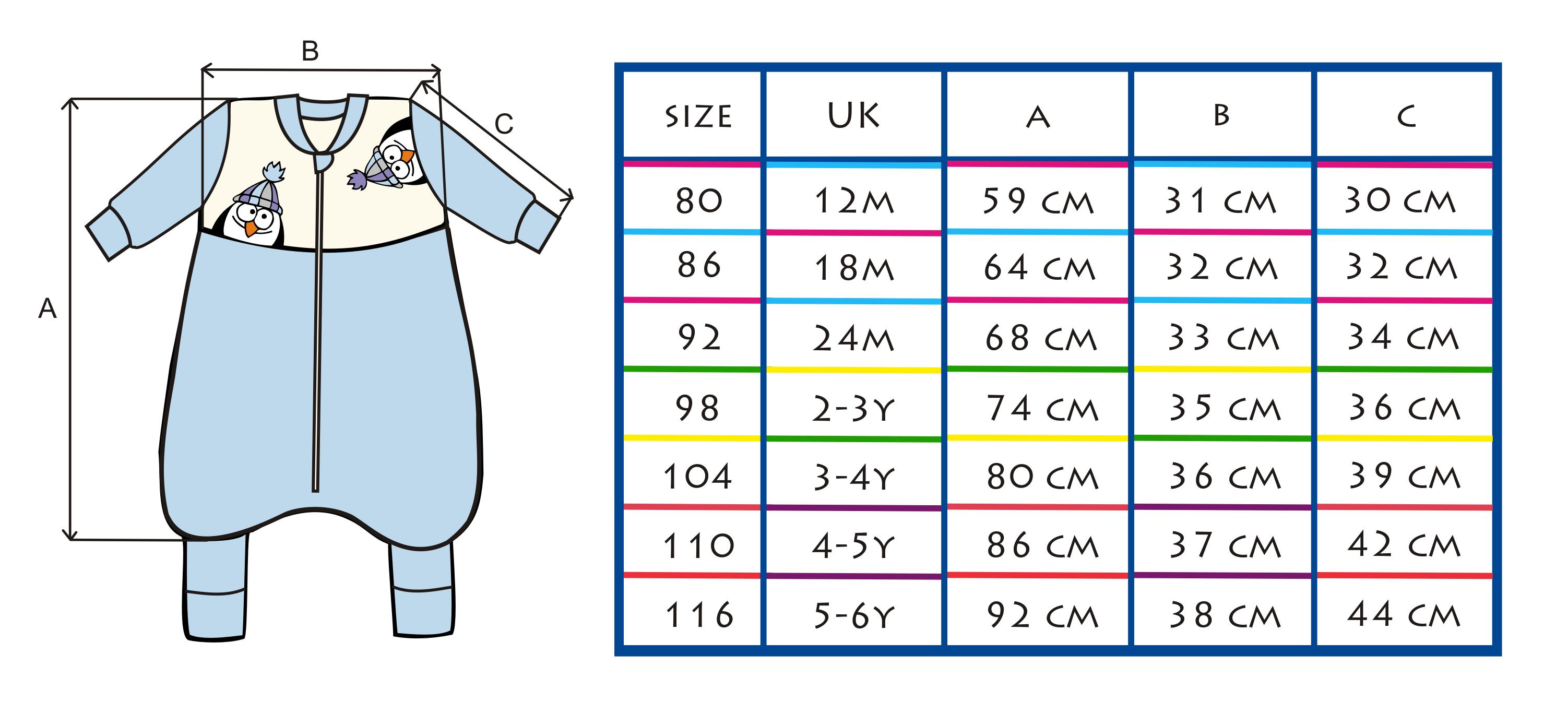 Mérettáblázat pingvin angol.png