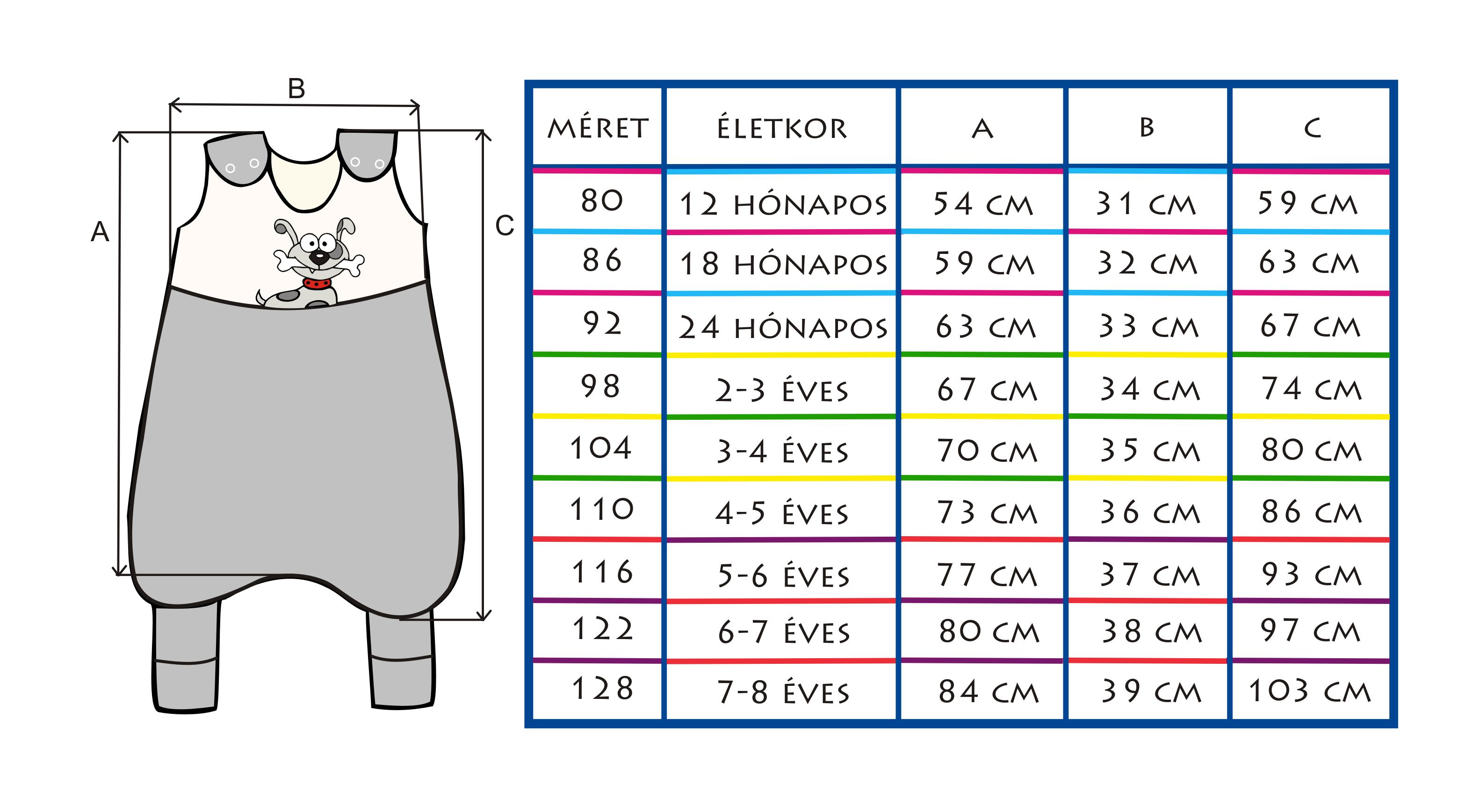tipegő hálózsák mérettáblázat